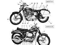 1972 Harley Sportster Wiring Diagram