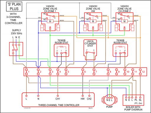 2001 Mustang Fuel Pump Wiring Diagram from lh6.googleusercontent.com