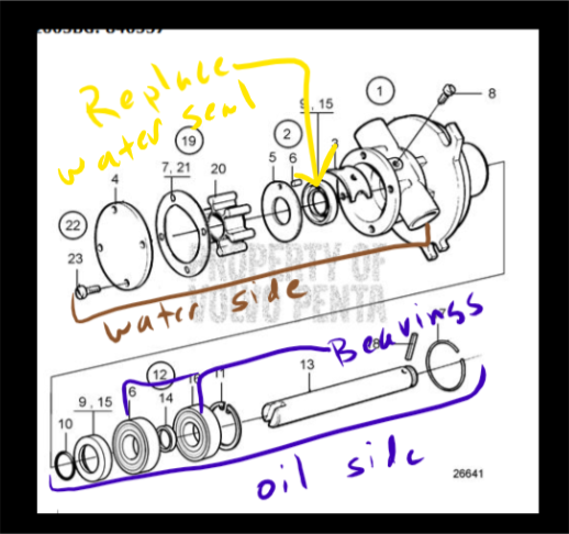 Volvo Penta Water Pump Diagram