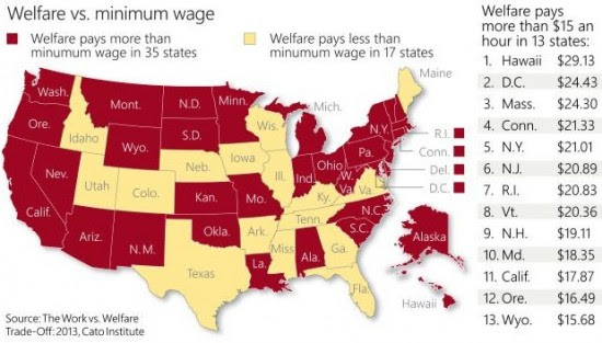 welfare-payouts-620x353