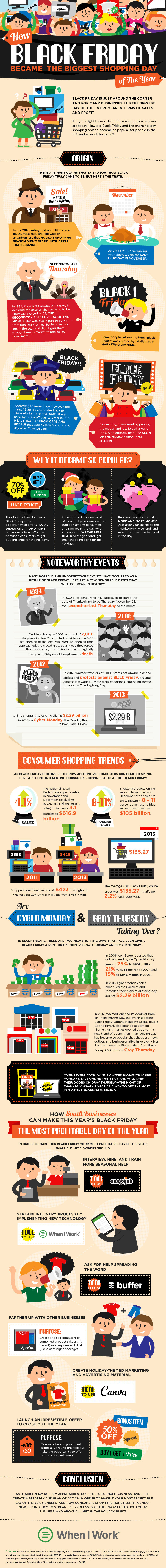 Infographic: How Black Friday Became The Biggest Shopping Day of The Year