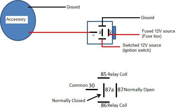 Automotive Wiring Diagram Creator