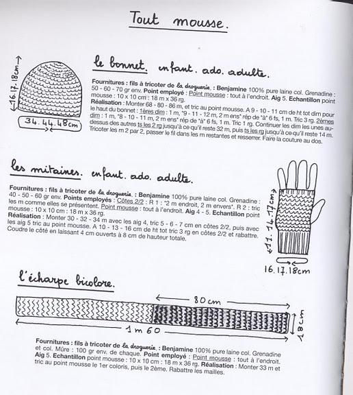 La Droguerie-Mes accessoires 006 (516x576, 95Kb)