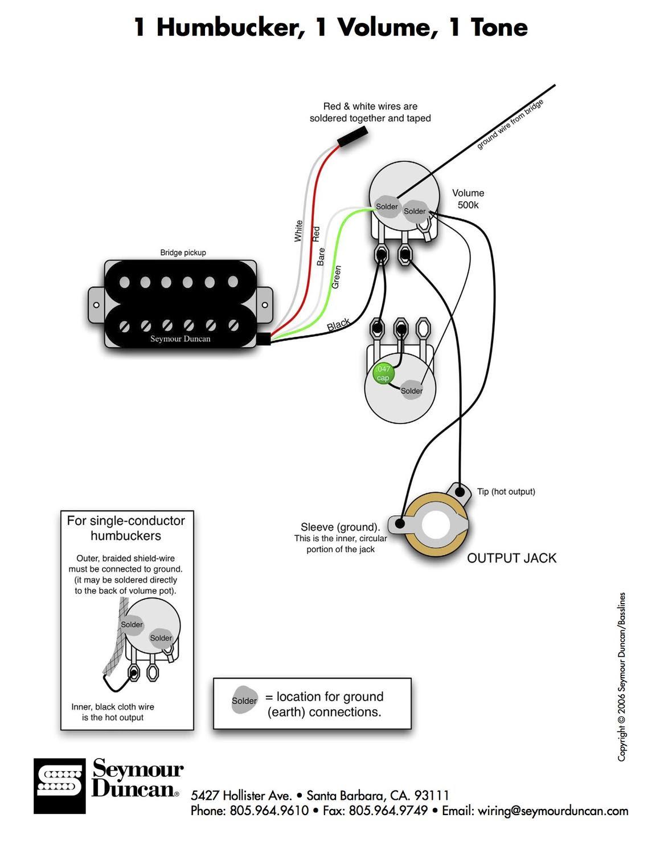 Diagram Strat Wiring Diagram With Humbucker Full Version Hd Quality With Humbucker Diagramlarryg Portaimprese It