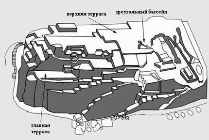 Макет подводного города, найденного возле японского острова Йонагуни (Yonaguni).