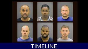 Timeline: The Freddie Gray Investigation