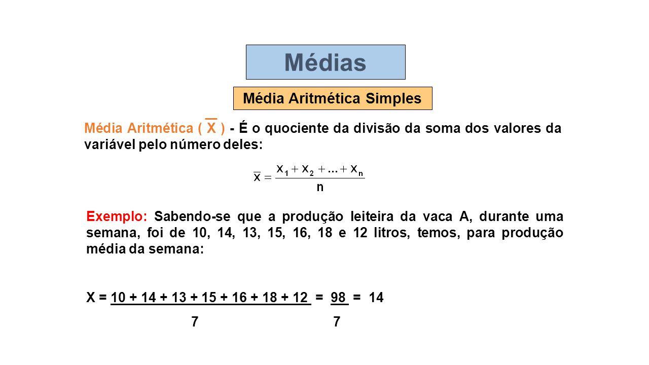 Resultado de imagem para média aritmética simples
