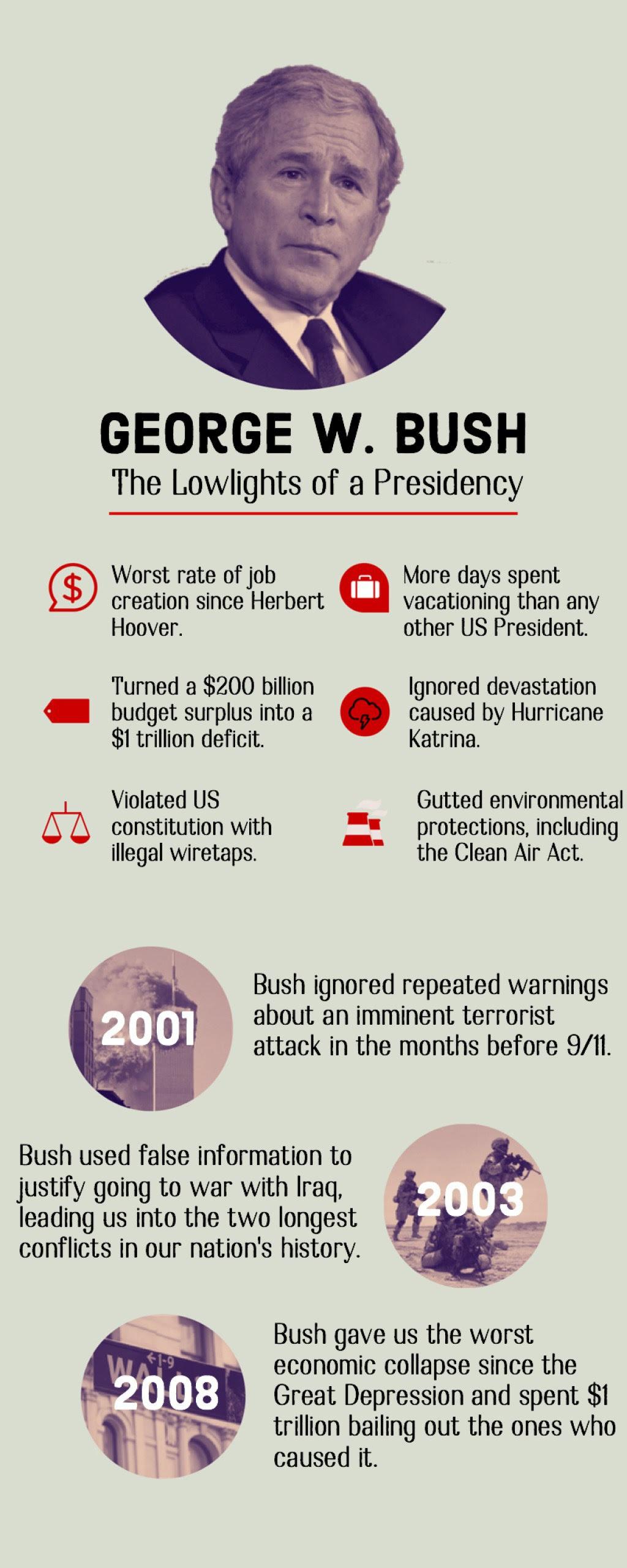 George W. Bush, Lowlights of a Presidency.