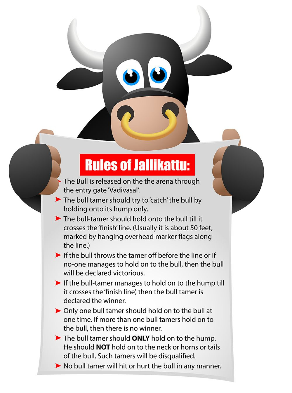 Bulls Cannot Be Hurt Is The Golden Rule Of Jallikattu But Who
