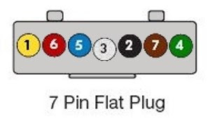 Trailer Socket Wiring Diagram Box Wiring Diagram