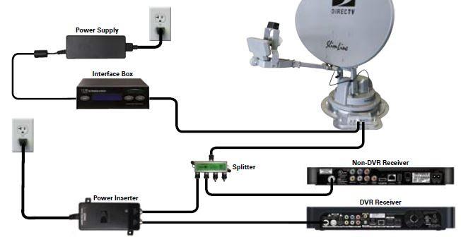 Swm Lnb Wiring Diagram