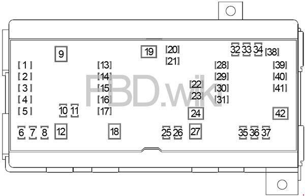 2006 Dodge Ram 2500 Fuse Box Layout Wiring Diagram Regulator Regulator Graniantichiumbri It