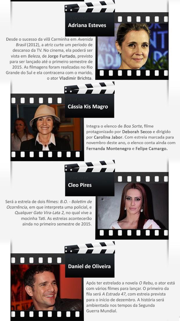 Filmes brasileiros 2 (Foto: Arte: Eduardo Garcia)