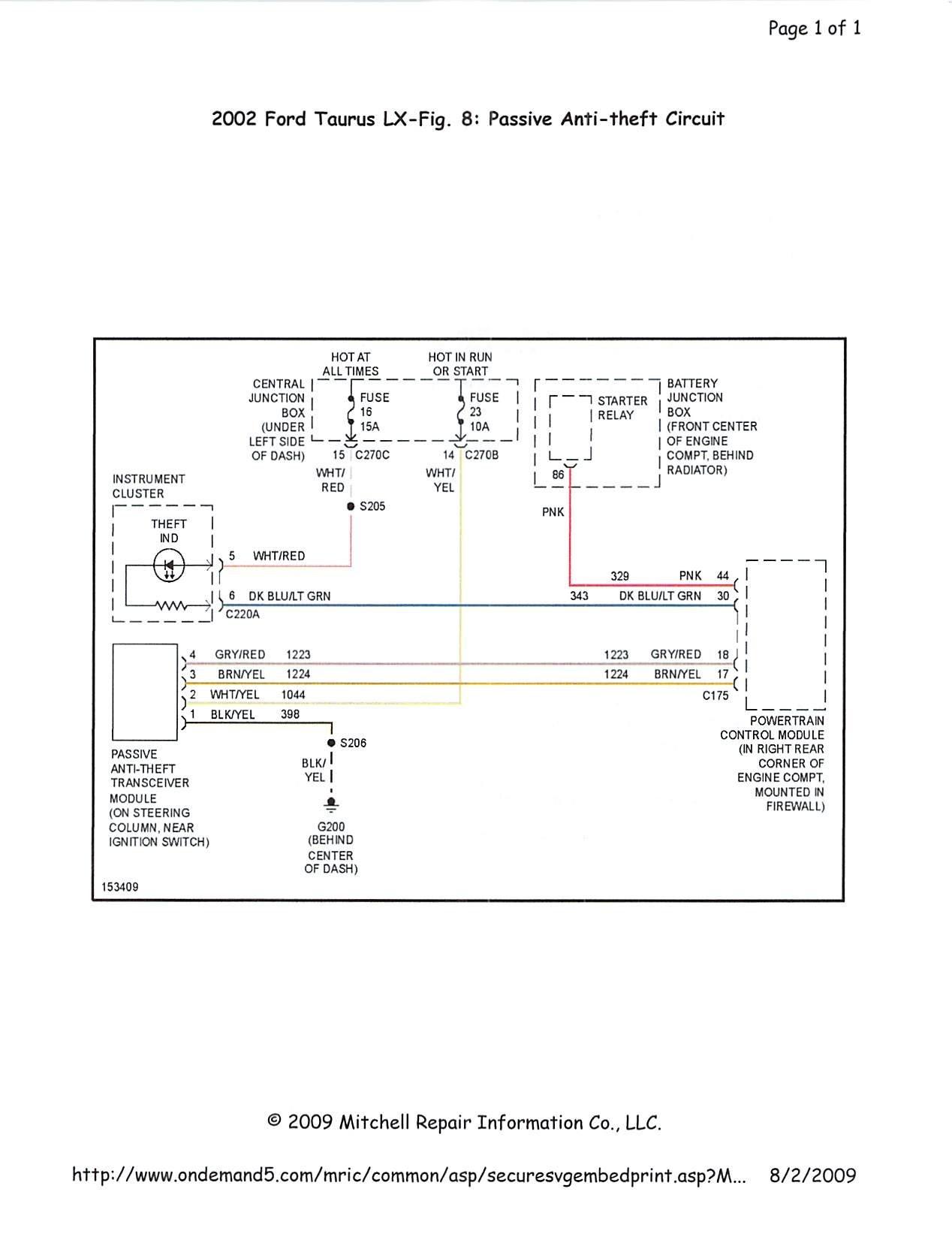 Diagram 04 Taurus Wiring Diagram Full Version Hd Quality Wiring Diagram Diagramcovinh Gisbertovalori It