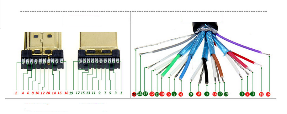 19 Unique Hdmi To Vga Wiring Diagram