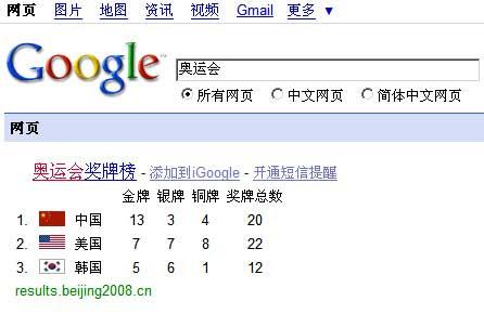 Google奥运会的OneBox奖牌榜