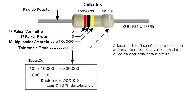 Resistores - 02