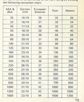 Hairstyles 2011 For Men Measurement Conversion Chart