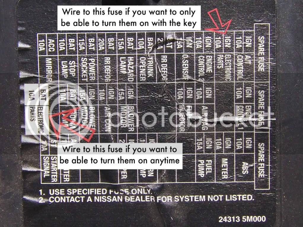 1992 Nissan Sentra Fuse Box Diagram