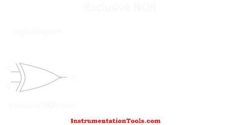 equivalent logic gates plc ladder diagrams
