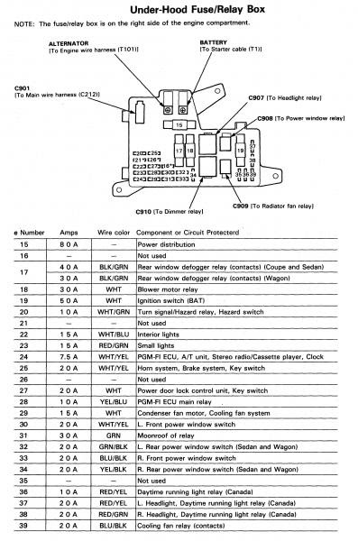 Released 91 Accord Fuse Diagram Read Online