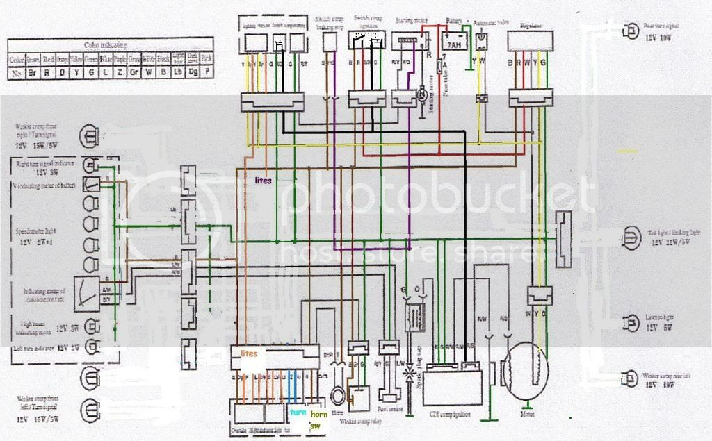 Diagram 125cc Tao Wiring Diagram Full Version Hd Quality Wiring Diagram Packrezeky Kerakolldesign It