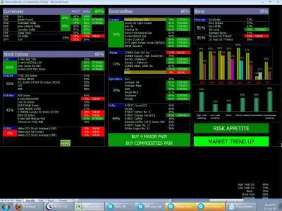 Mt4 forex dashboard download