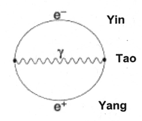 Wing Y. Pon, TCM biophysicist electrical engineer