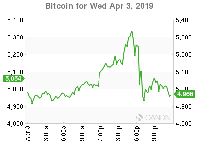 What happens in february for cryptocurrency