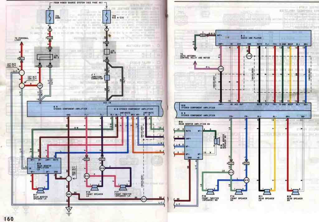 Diagram Toyota Mr2 Wiring Diagram Stereo Full Version Hd Quality Diagram Stereo Blogxgoo Mefpie Fr