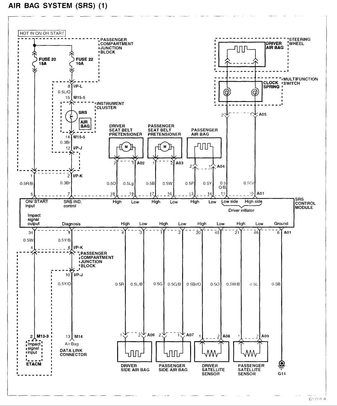 Diagram 2003 Hyundai Santa Fe Coil Wiring Diagram Full Version Hd Quality Wiring Diagram Diagrampcy Orbicolare It