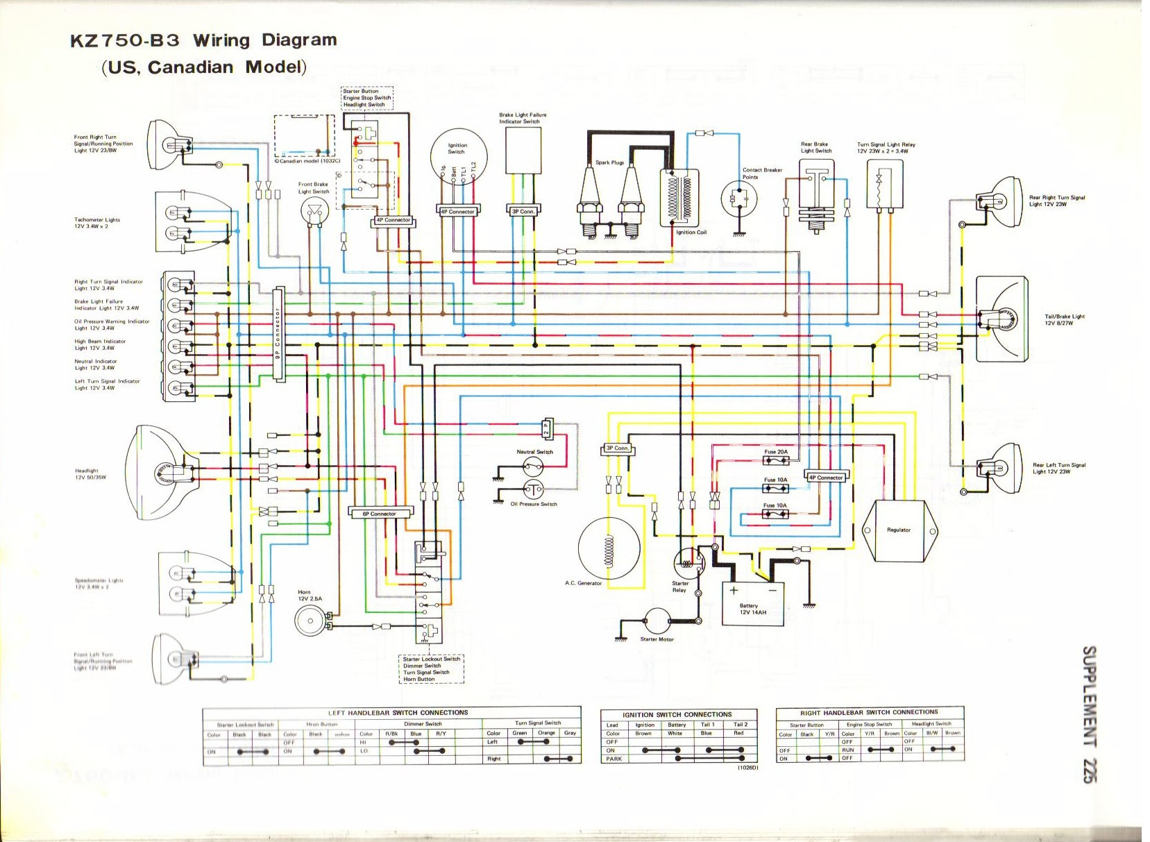 1976 Kz900 Coil Wiring Diagram Temperature Switch Wiring Diagram Begeboy Wiring Diagram Source