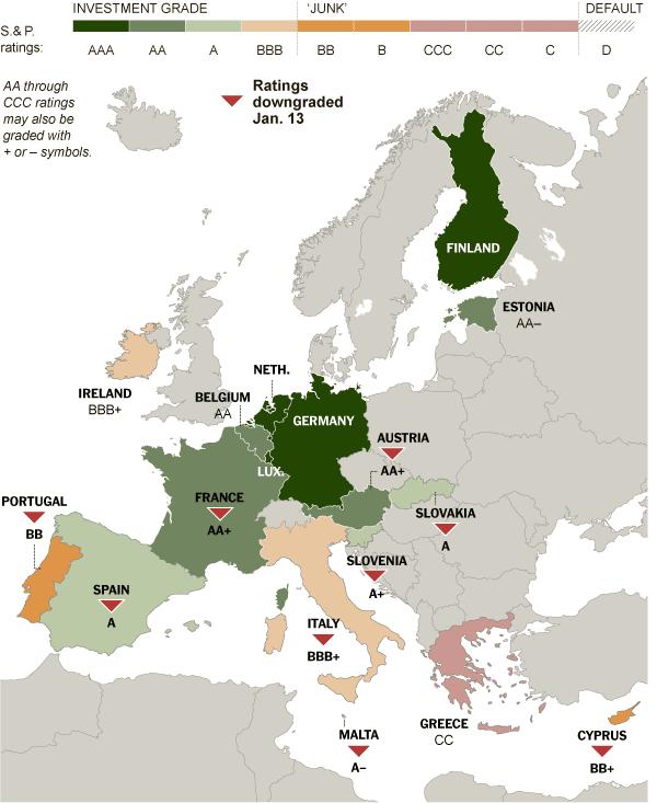 MASSIVE European Downgrade!