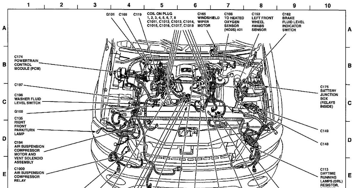 Bmw Engine Diagram - Wiring Diagrams