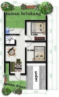 sketsa rumah minimalis ukuran 12x8