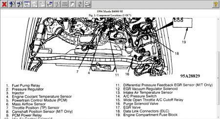Mazda 6 Engine Diagram - Wiring Diagram Schema