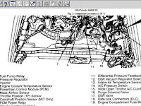 1995 Mazda B 3000 Wiring Diagram