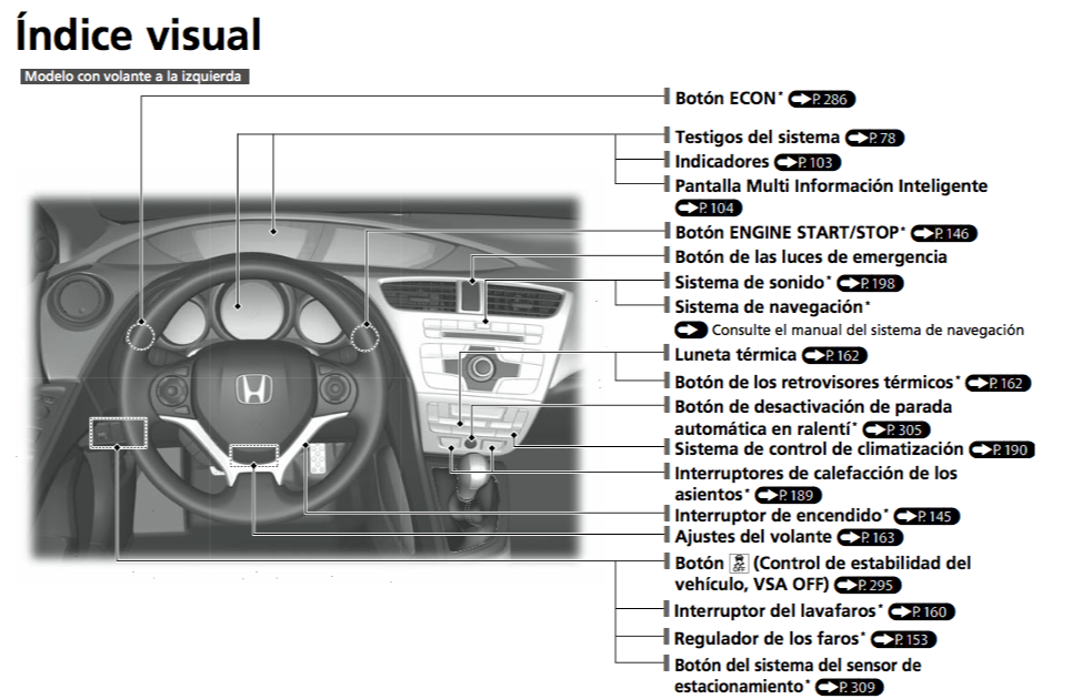 Honda Civic 2008 Manual De Usuario