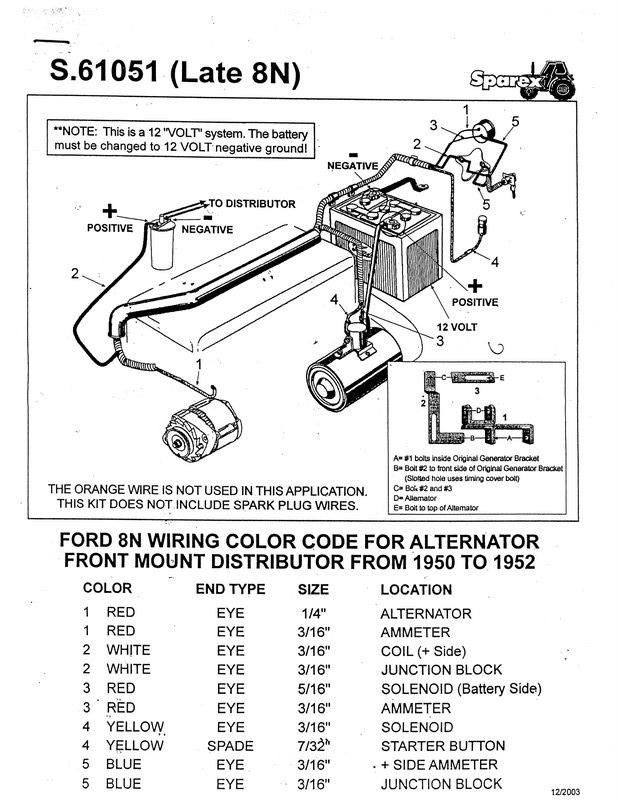 Ford Tractor Solenoid Wiring Diagram 4 Prong - Wiring Diagram