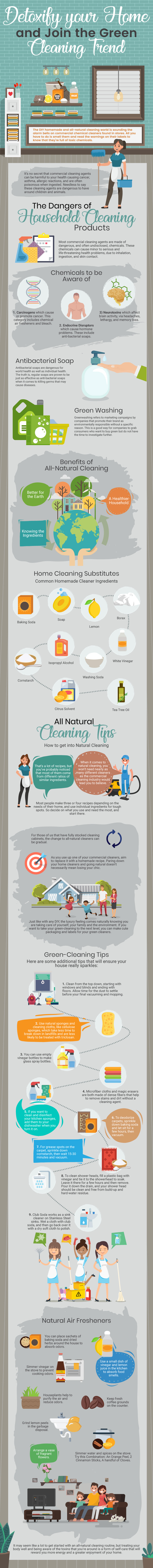 Detoxify your home green cleaning trend