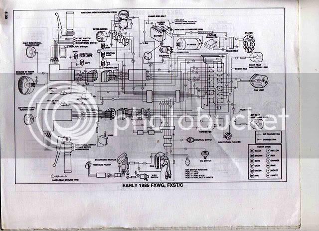 Diagram 2000 Harley Wide Glide Wiring Diagram Full Version Hd Quality Wiring Diagram 8diagrammi Cscervino It