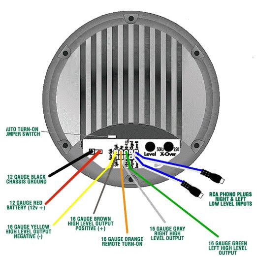 Diagram Circuit Diagram Videocon Bazooka Full Version Hd Quality Videocon Bazooka Diagramnancyo Farmaciavecchiazzano It