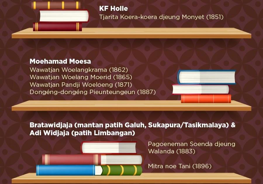 Cerpen Bahasa Sunda Tentang Kasehatan | Cerpen
