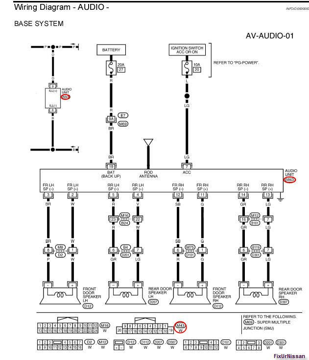 Diagram 2013 Nissan Versa Radio Wiring Diagram Full Version Hd Quality Wiring Diagram Diagramjuliev Beppecacopardo It