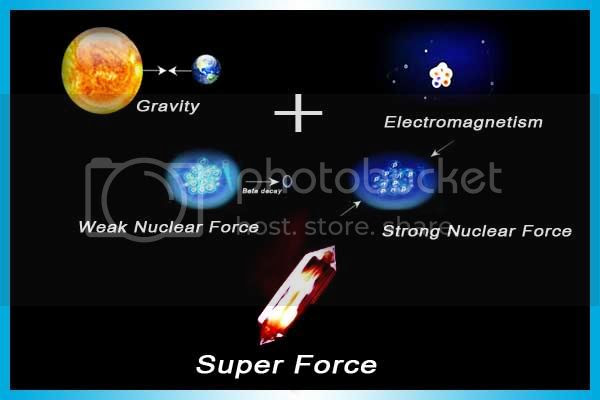 At extreme high temperature 4 fundamental forces join together as a super force
