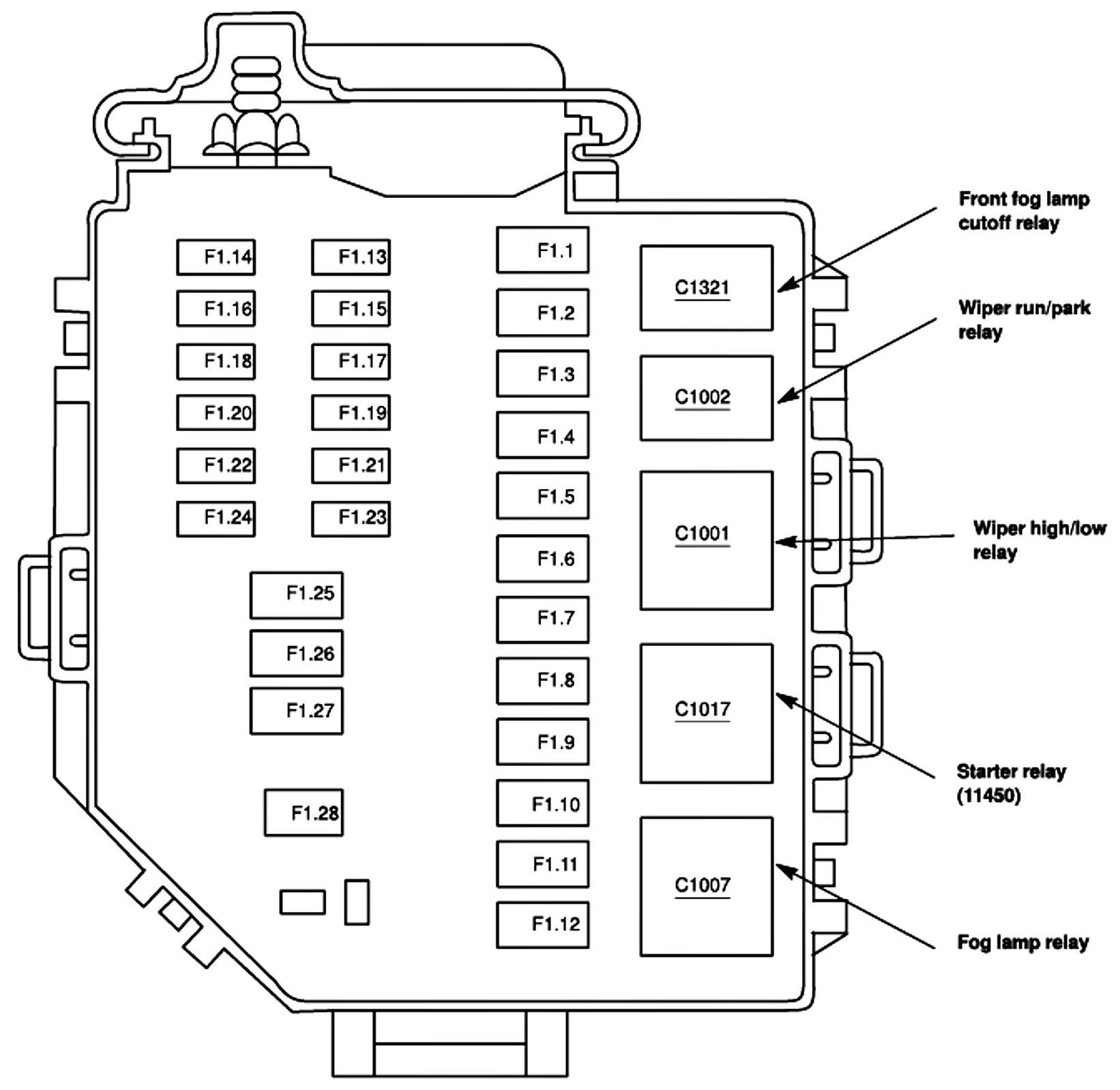 2000 Honda Civic Fuel Pump Relay Location