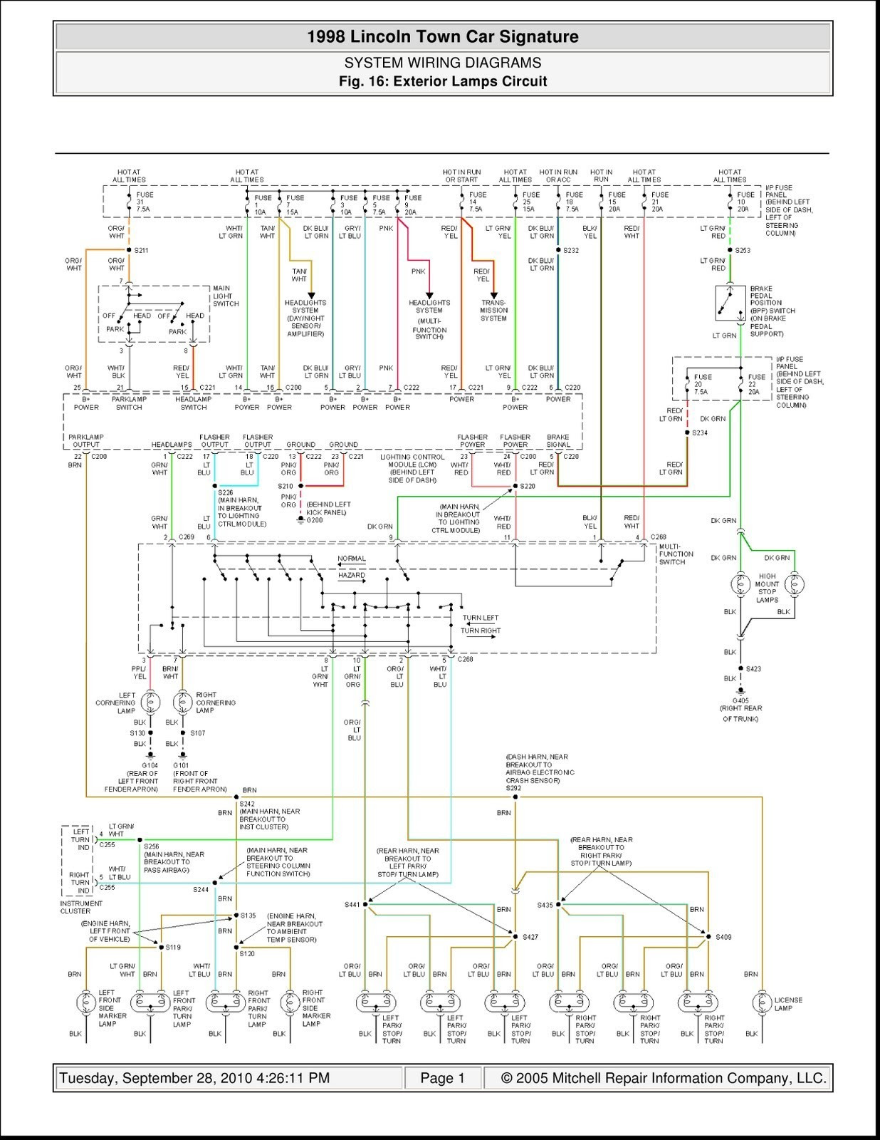 1992 Lincoln Town Car Wiring Diagram