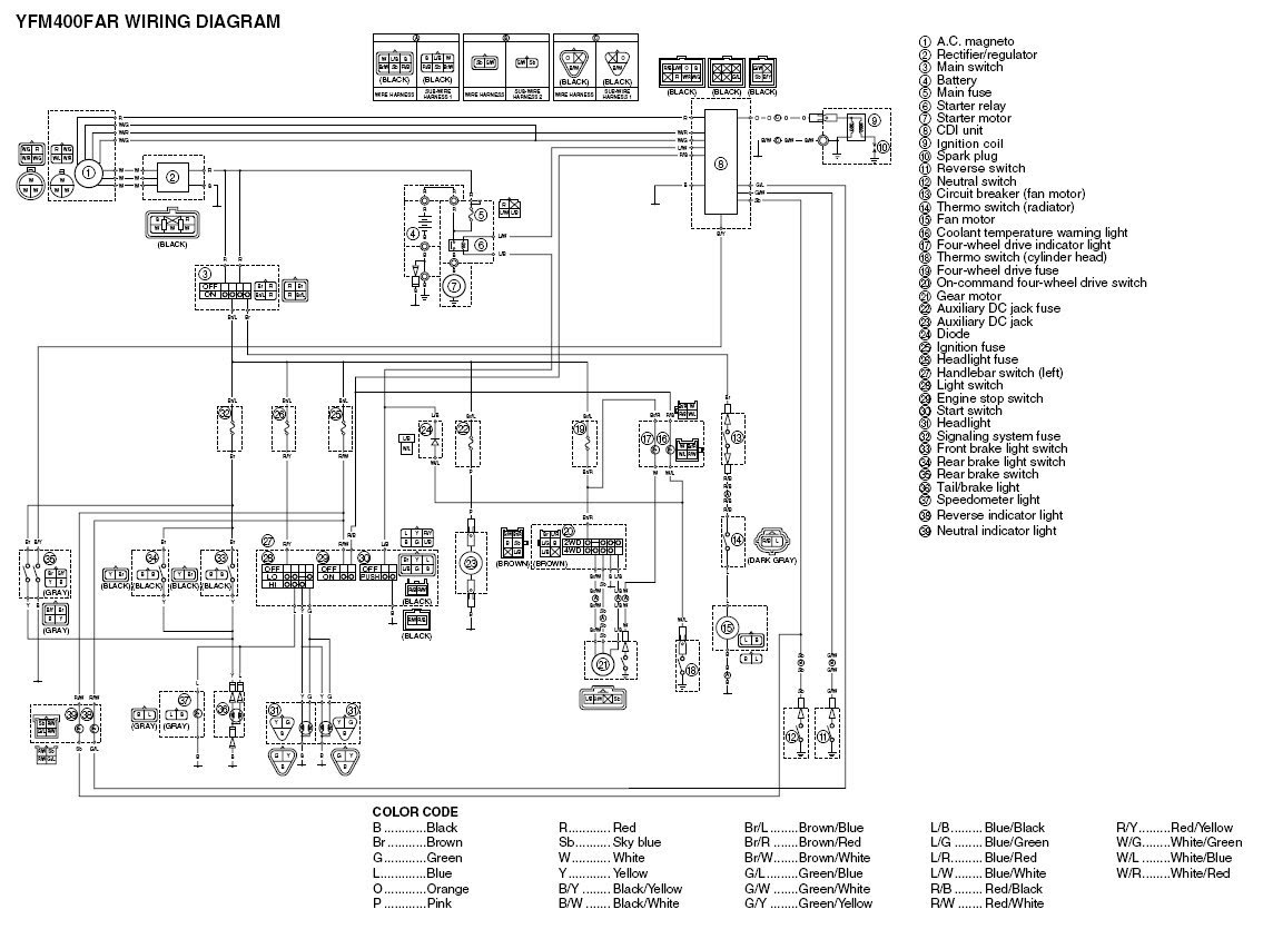 Diagram Yamaha Kodiak Wiring Diagram Download Full Version Hd Quality Diagram Download Diagramwicka Artisticaferrobattuto It