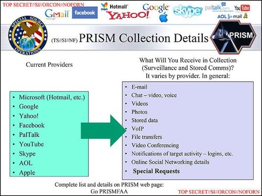 NSA PRISM - Smartphone; Iphone, Andriod & Blackberry Interception Capabilities