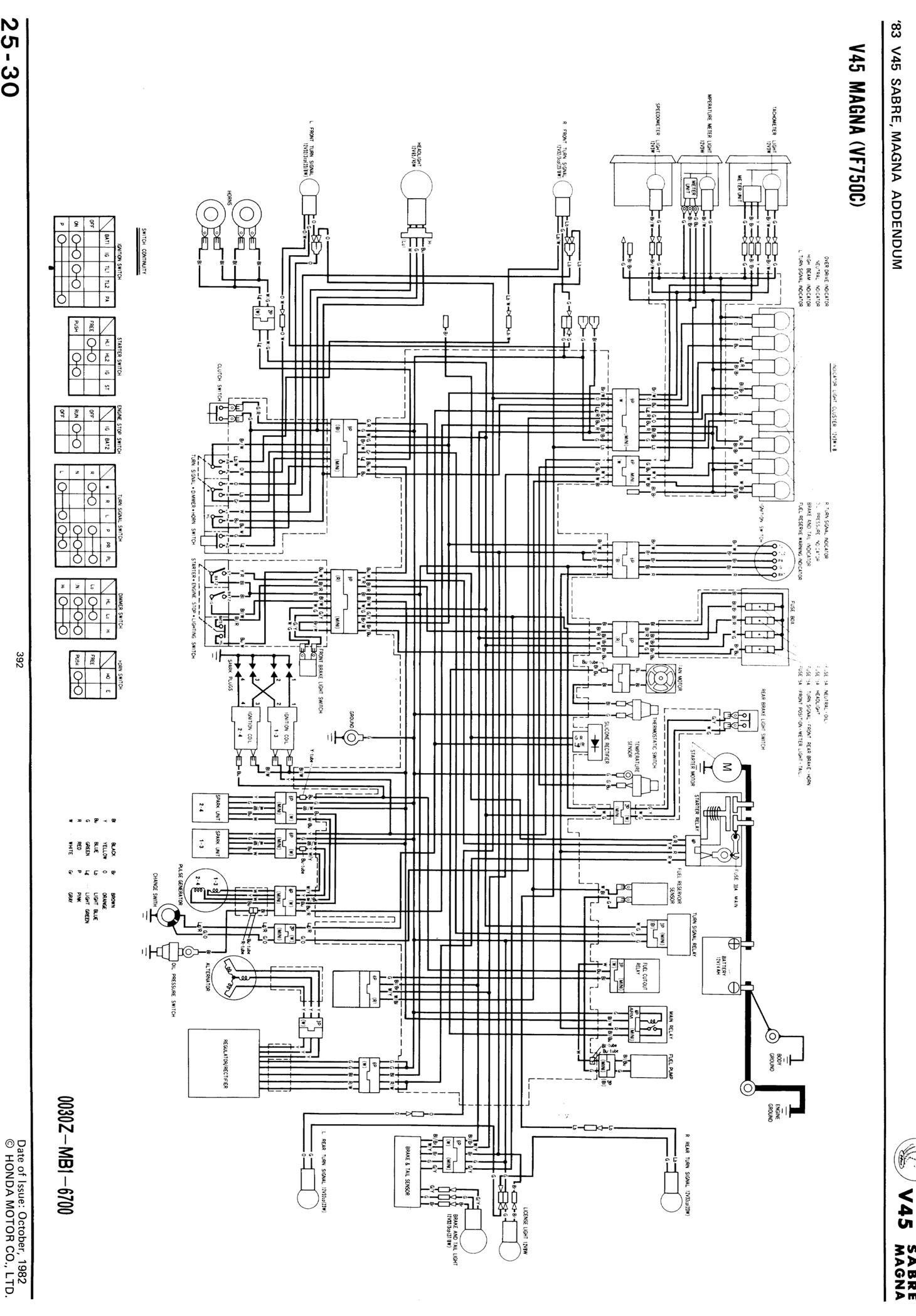 Diagram Honda Goldwing 1200 Wiring Diagram Full Version Hd Quality Wiring Diagram The33is Gsdportotorres It